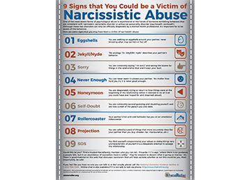 9 signs that you could be a victim of Narcissistic Abuse